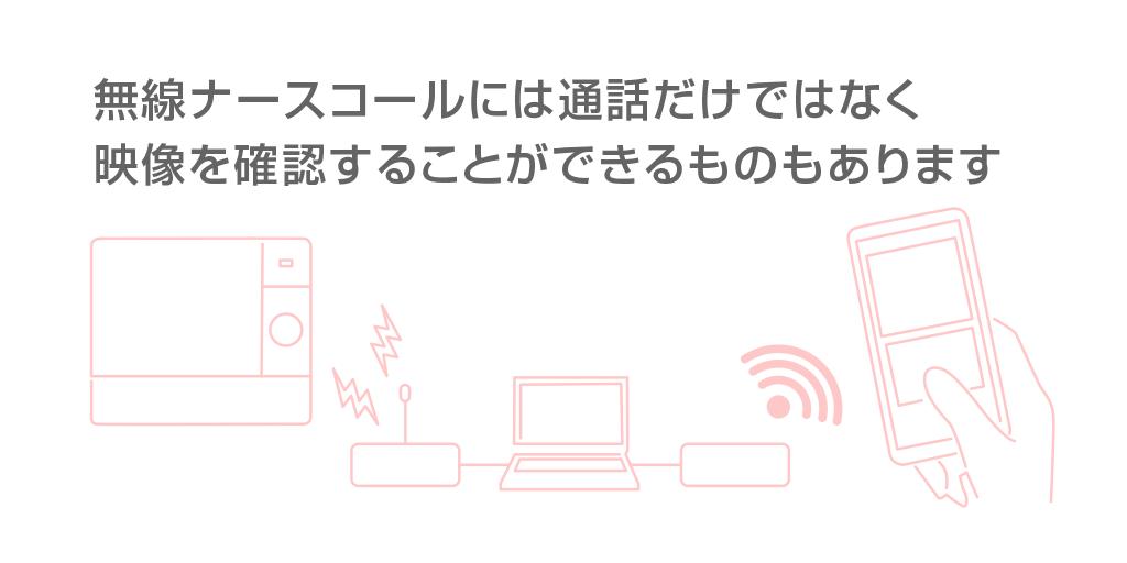 無線ナースコールには通話だけではなく映像を確認することができるものもあります